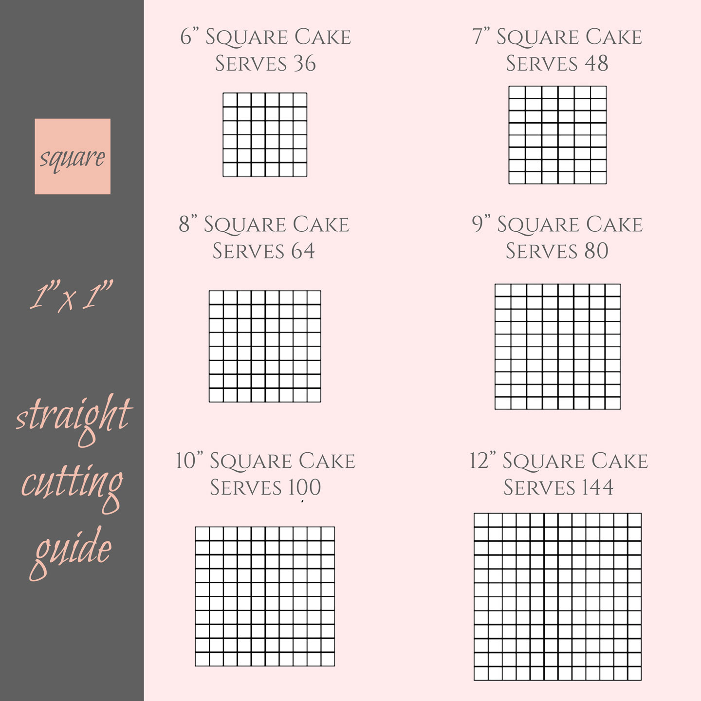 Cake cutting guide for square cake coffee portions