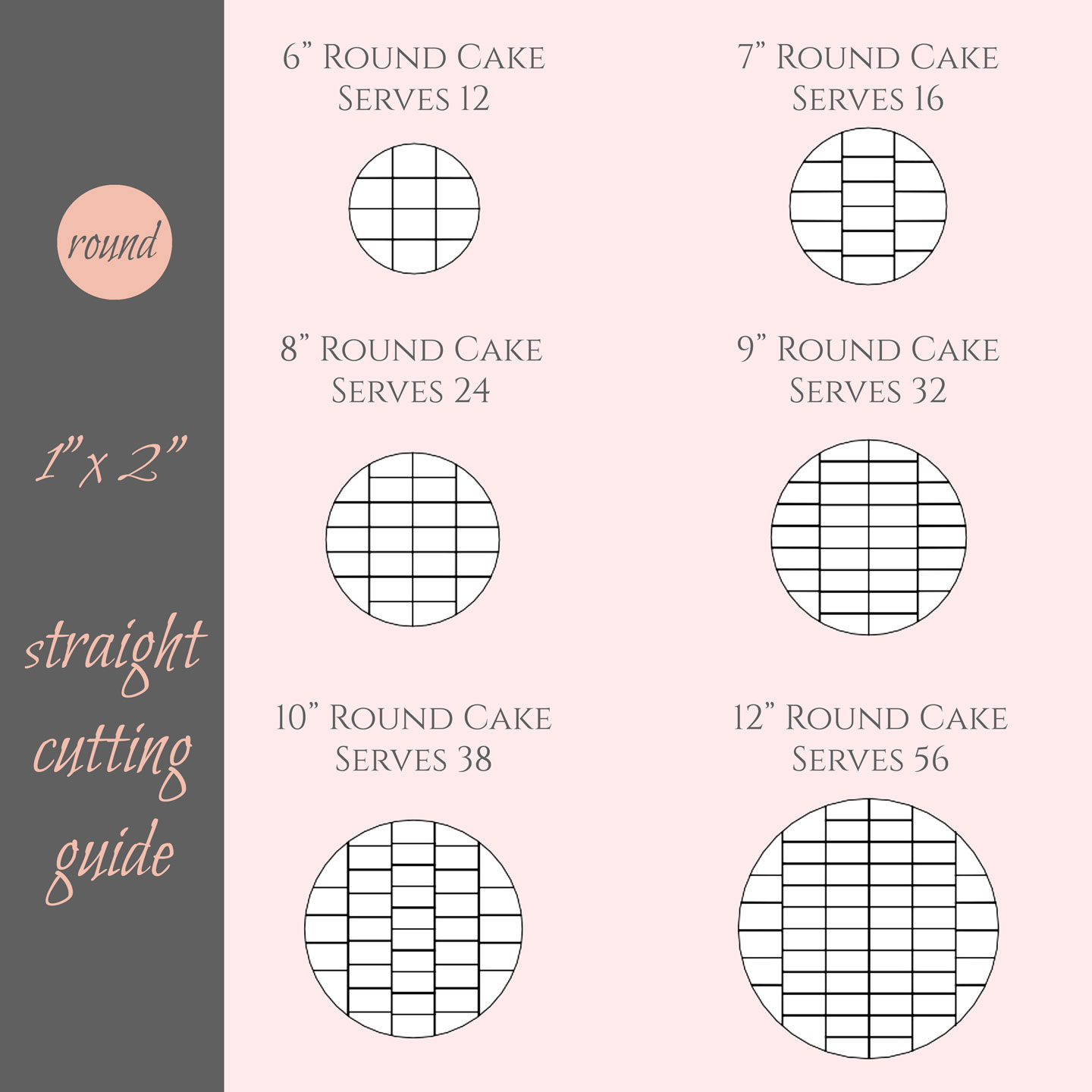 Cake Cutting Guide Round cake dessert portion sizes by Luisas Sweet Creations